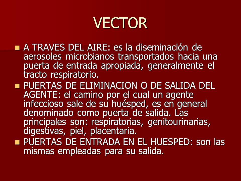 VECTOR A TRAVES DEL AIRE: es la diseminación de aerosoles microbianos transportados hacia una puerta de entrada apropiada, generalmente el tracto resp