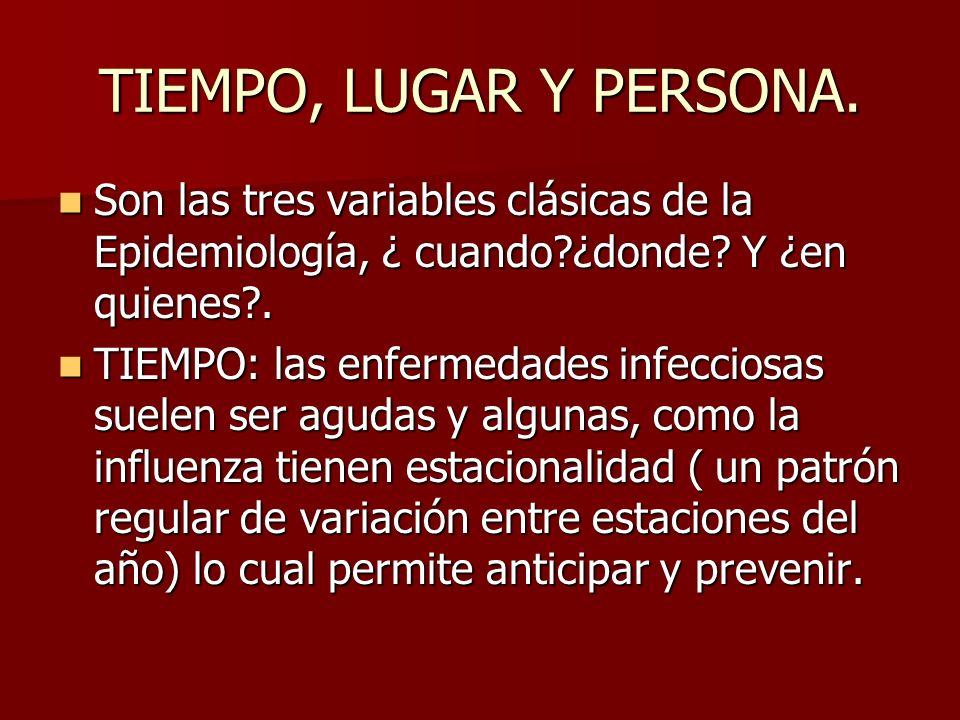 TIEMPO, LUGAR Y PERSONA. Son las tres variables clásicas de la Epidemiología, ¿ cuando?¿donde? Y ¿en quienes?. Son las tres variables clásicas de la E