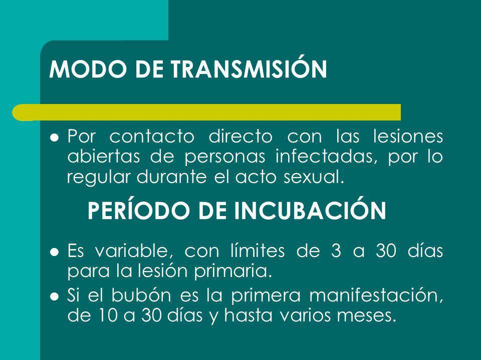 MODO DE TRANSMISIÓN Por contacto directo con las lesiones abiertas de personas infectadas, por lo regular durante el acto sexual. Es variable, con lím
