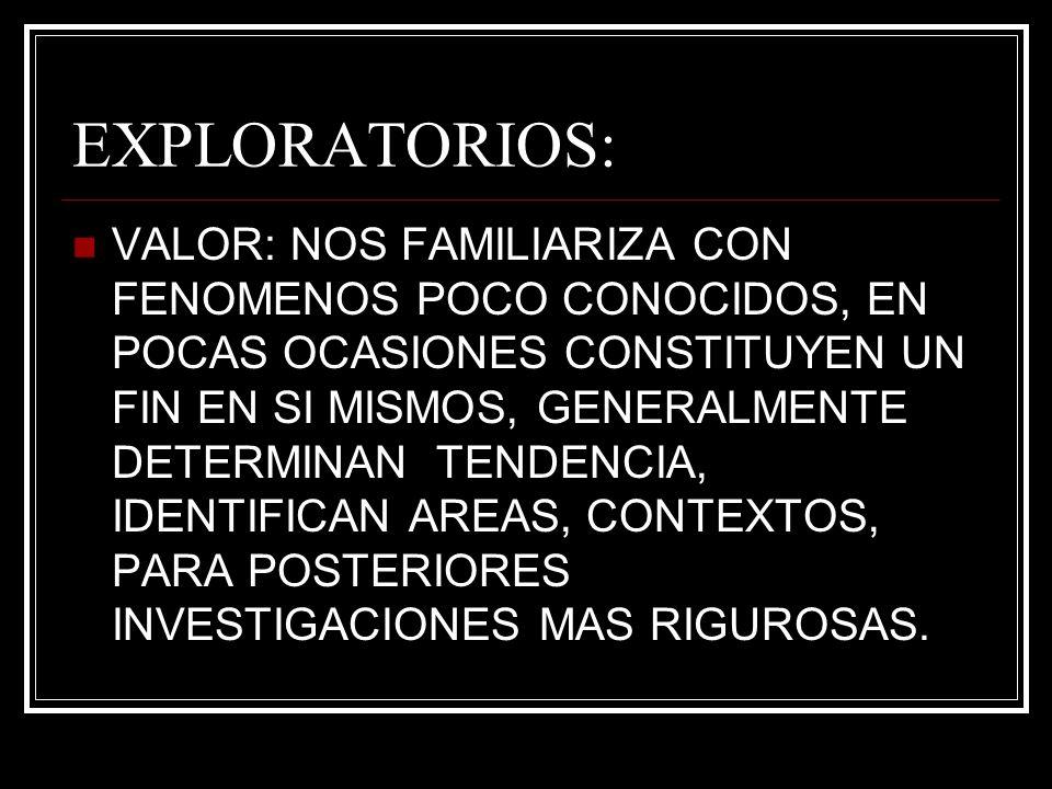 EXPLORATORIOS: VALOR: NOS FAMILIARIZA CON FENOMENOS POCO CONOCIDOS, EN POCAS OCASIONES CONSTITUYEN UN FIN EN SI MISMOS, GENERALMENTE DETERMINAN TENDEN