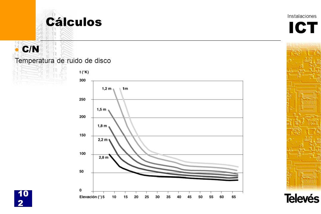 ICT Instalaciones 102 Cálculos C/N Temperatura de ruido de disco
