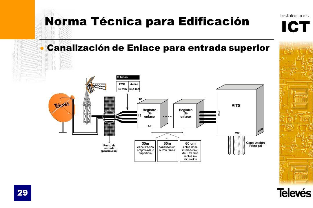 ICT Instalaciones 29 Norma Técnica para Edificación Canalización de Enlace para entrada superior