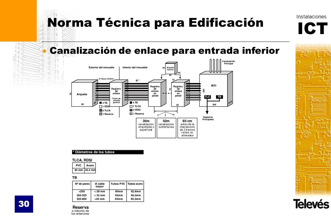 ICT Instalaciones 30 Norma Técnica para Edificación Canalización de enlace para entrada inferior
