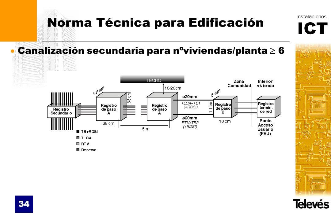 ICT Instalaciones 34 Norma Técnica para Edificación Canalización secundaria para nºviviendas/planta 6