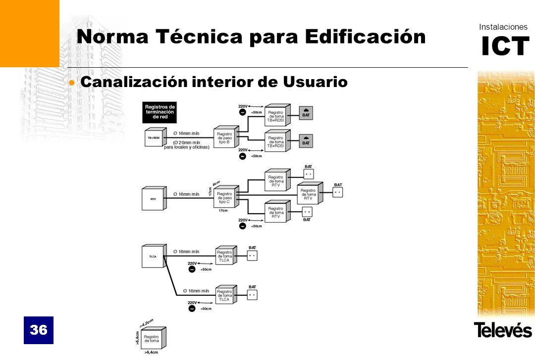 ICT Instalaciones 36 Norma Técnica para Edificación Canalización interior de Usuario