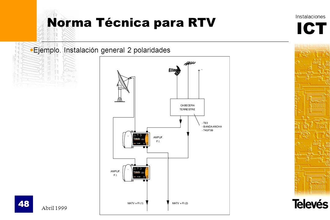 ICT Instalaciones Abril 1999 48 Norma Técnica para RTV Ejemplo. Instalación general 2 polaridades