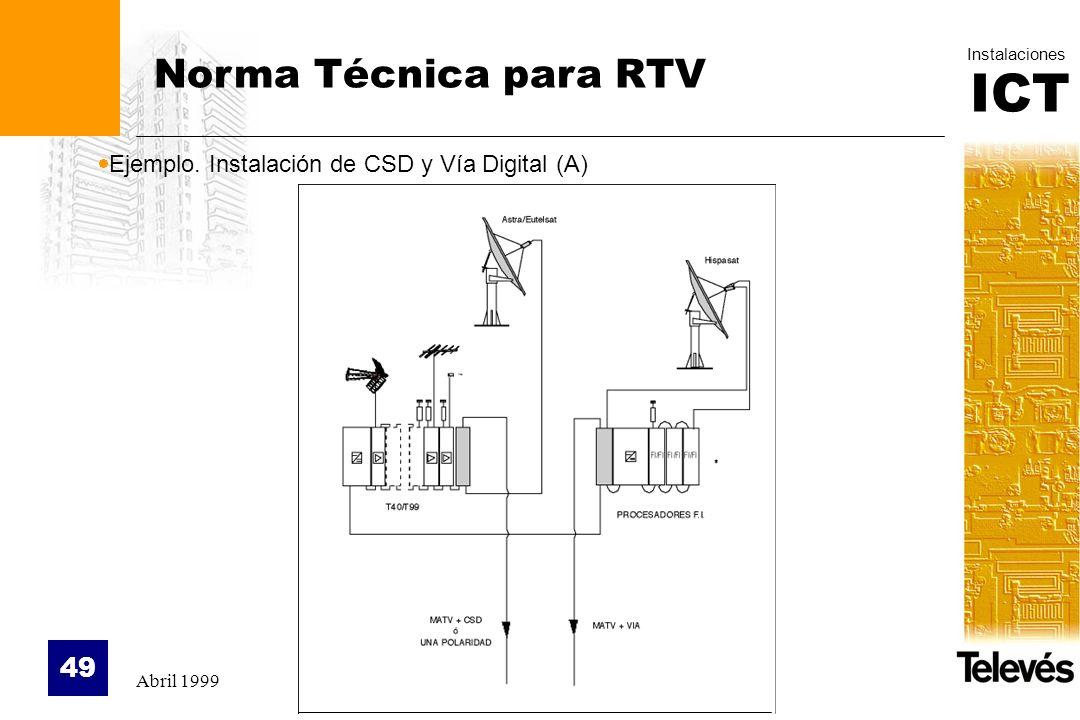 ICT Instalaciones Abril 1999 49 Norma Técnica para RTV Ejemplo. Instalación de CSD y Vía Digital (A)
