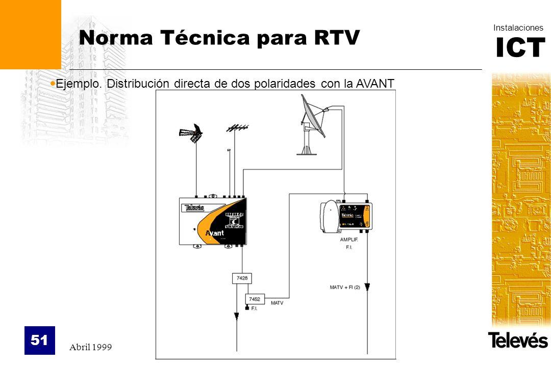 ICT Instalaciones Abril 1999 51 Norma Técnica para RTV Ejemplo. Distribución directa de dos polaridades con la AVANT