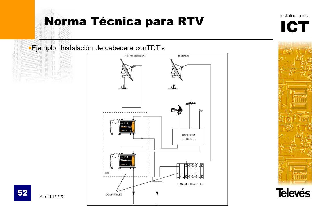 ICT Instalaciones Abril 1999 52 Norma Técnica para RTV Ejemplo. Instalación de cabecera conTDTs