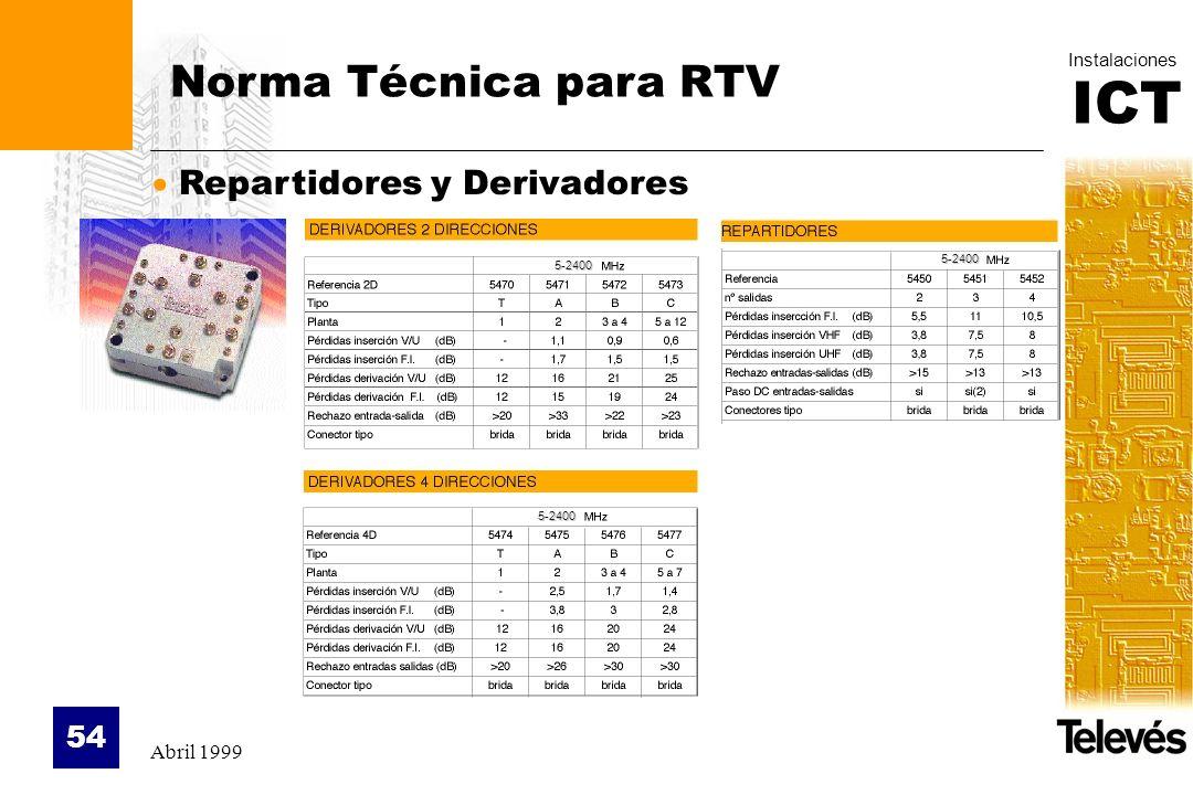 ICT Instalaciones Abril 1999 54 Norma Técnica para RTV Repartidores y Derivadores 5-2400 5-2400 5-2400