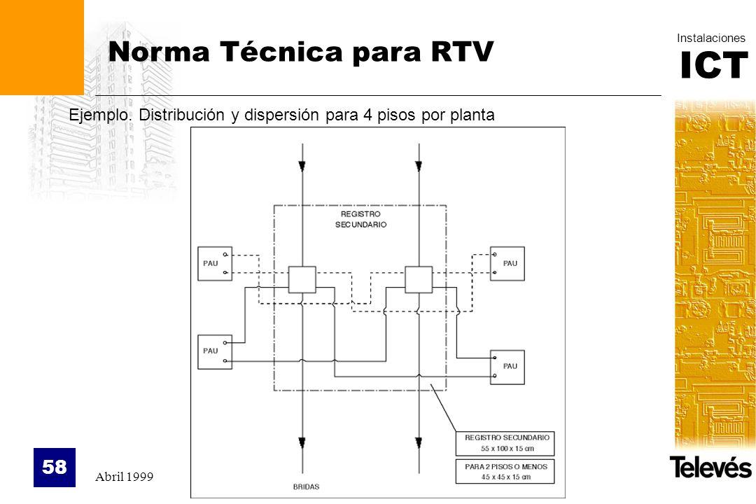 ICT Instalaciones Abril 1999 58 Norma Técnica para RTV Ejemplo. Distribución y dispersión para 4 pisos por planta