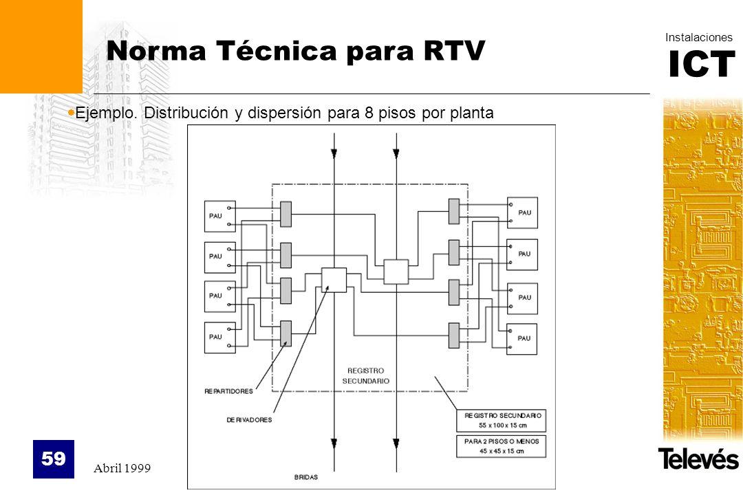 ICT Instalaciones Abril 1999 59 Norma Técnica para RTV Ejemplo. Distribución y dispersión para 8 pisos por planta