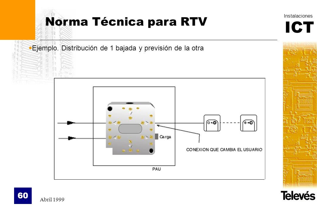 ICT Instalaciones Abril 1999 60 Norma Técnica para RTV Ejemplo. Distribución de 1 bajada y previsión de la otra