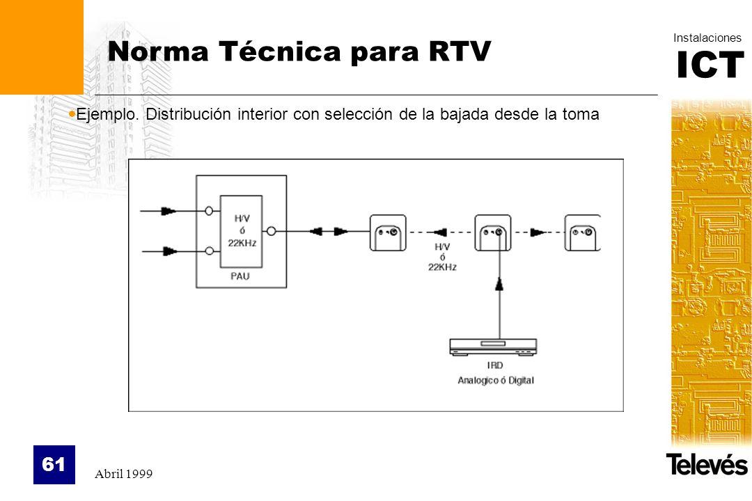 ICT Instalaciones Abril 1999 61 Norma Técnica para RTV Ejemplo. Distribución interior con selección de la bajada desde la toma