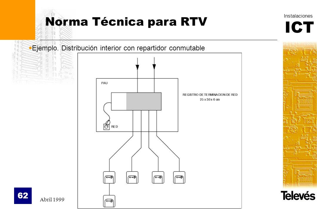 ICT Instalaciones Abril 1999 62 Norma Técnica para RTV Ejemplo. Distribución interior con repartidor conmutable
