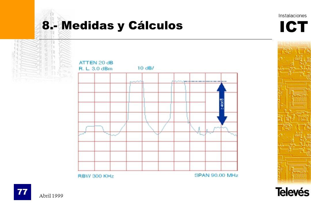 ICT Instalaciones Abril 1999 77 8.- Medidas y Cálculos