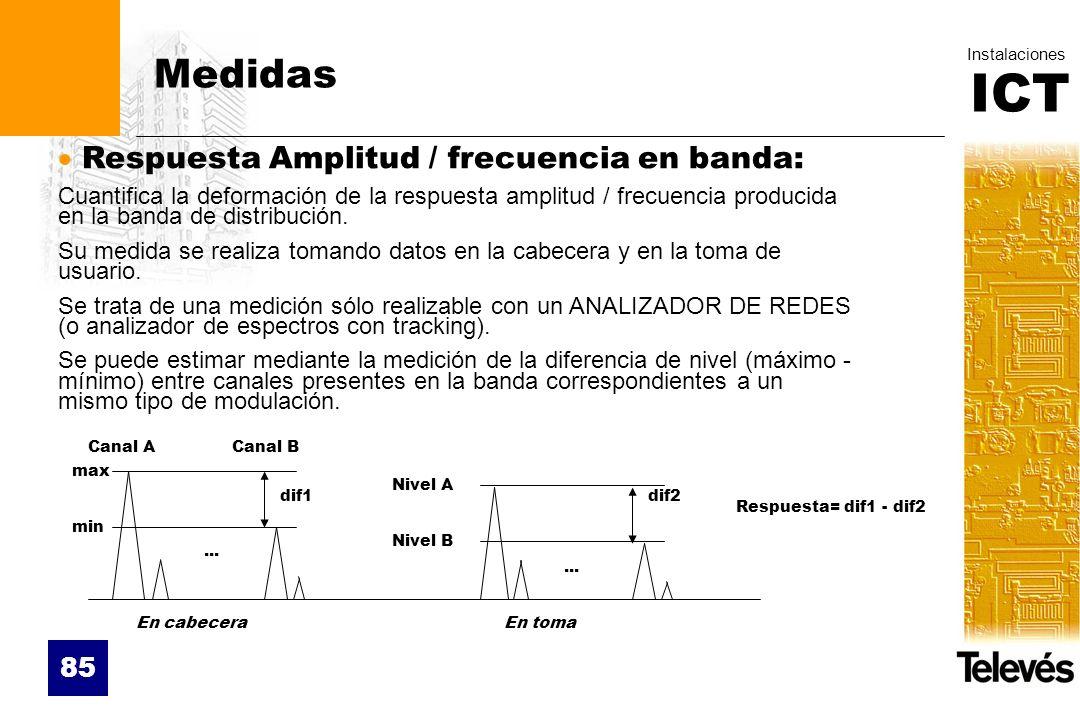 ICT Instalaciones 85 Medidas Respuesta Amplitud / frecuencia en banda: Cuantifica la deformación de la respuesta amplitud / frecuencia producida en la