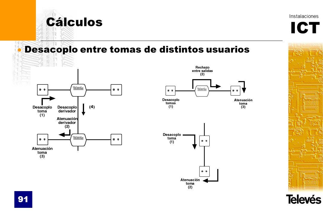 ICT Instalaciones 91 Cálculos Desacoplo entre tomas de distintos usuarios (4)