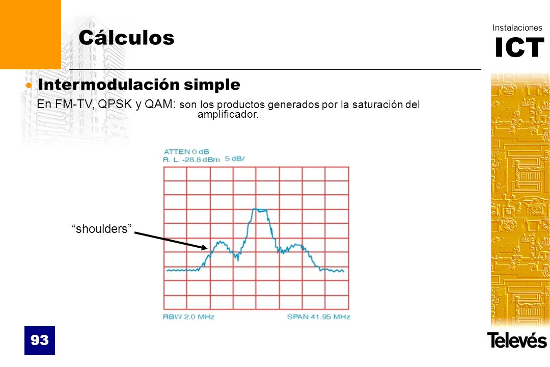 ICT Instalaciones 93 Cálculos Intermodulación simple En FM-TV, QPSK y QAM: son los productos generados por la saturación del amplificador. shoulders
