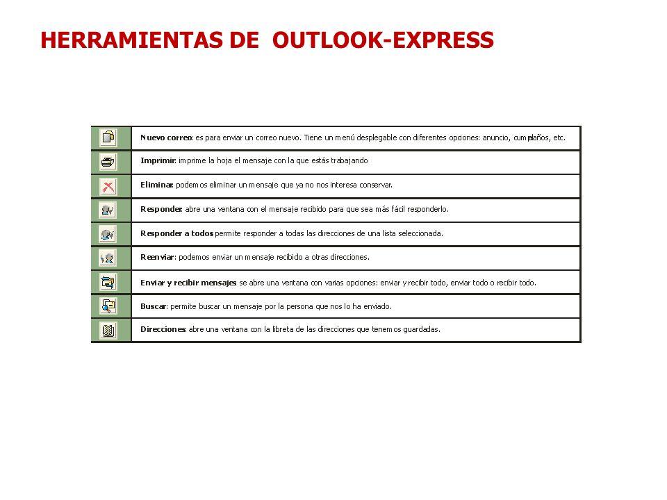 HERRAMIENTAS DE OUTLOOK-EXPRESS
