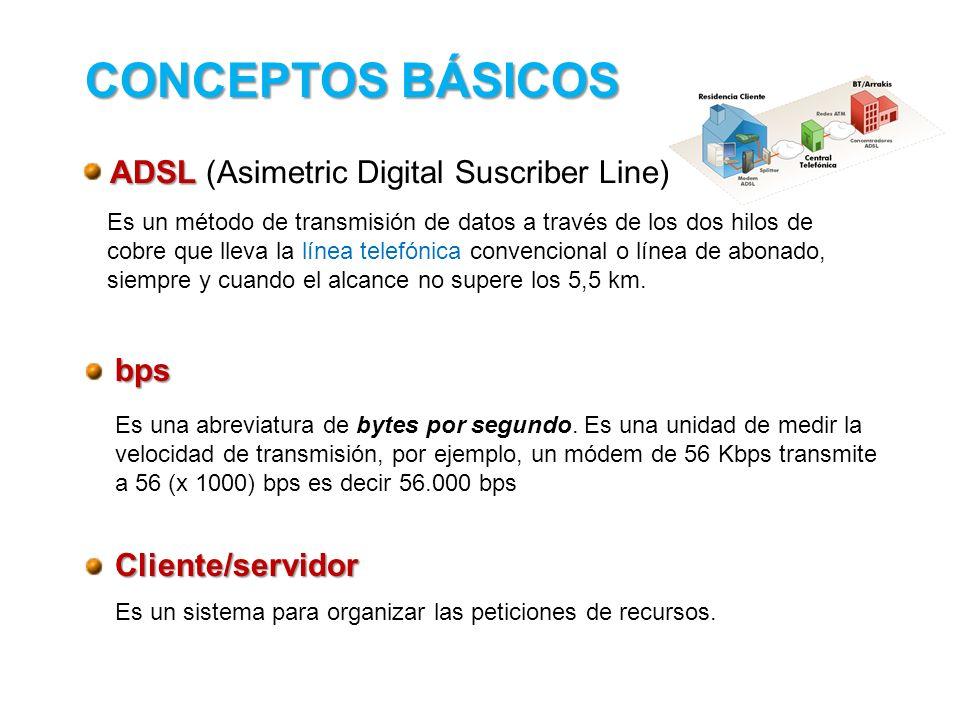 CONCEPTOS BÁSICOS ADSL ADSL (Asimetric Digital Suscriber Line) Es un método de transmisión de datos a través de los dos hilos de cobre que lleva la lí