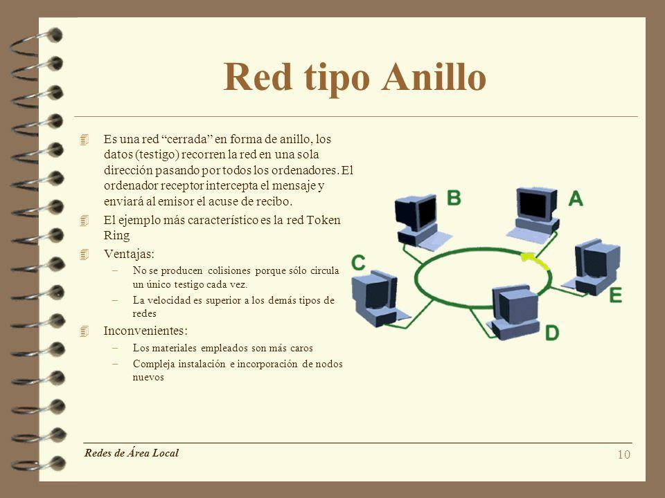 10 Red tipo Anillo 4 Es una red cerrada en forma de anillo, los datos (testigo) recorren la red en una sola dirección pasando por todos los ordenadore