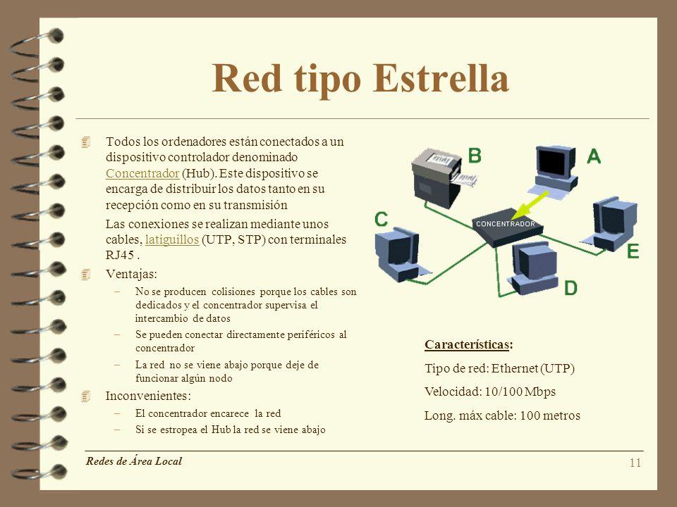 11 Red tipo Estrella 4 Todos los ordenadores están conectados a un dispositivo controlador denominado Concentrador (Hub). Este dispositivo se encarga