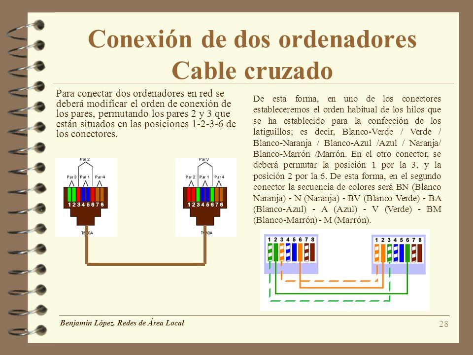 28 Conexión de dos ordenadores Cable cruzado Para conectar dos ordenadores en red se deberá modificar el orden de conexión de los pares, permutando lo