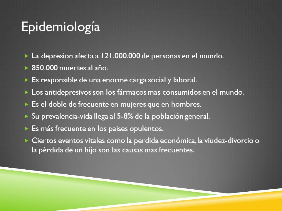 Epidemiología La depresion afecta a 121.000.000 de personas en el mundo. 850.000 muertes al año. Es responsible de una enorme carga social y laboral.