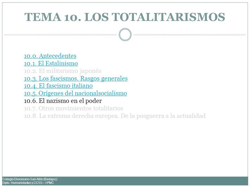 Colegio Diocesano San Atón (Badajoz) Dpto. Humanidades y CCSS – HªMC TEMA 10. LOS TOTALITARISMOS 10.0. Antecedentes 10.1. El Estalinismo 10.2. El mili