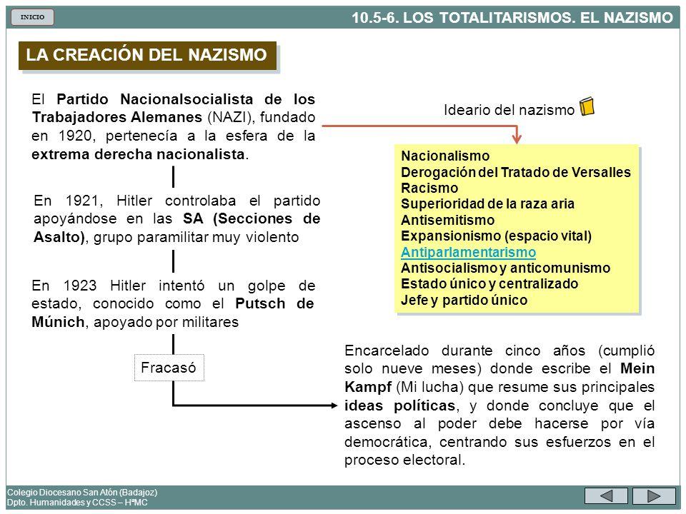 10.5-6. LOS TOTALITARISMOS. EL NAZISMO Colegio Diocesano San Atón (Badajoz) Dpto. Humanidades y CCSS – HªMC INICIO El Partido Nacionalsocialista de lo