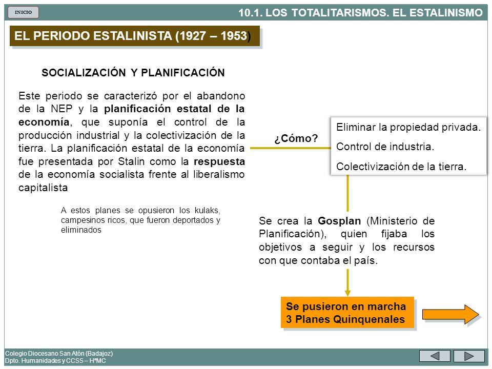 10.1. LOS TOTALITARISMOS. EL ESTALINISMO Colegio Diocesano San Atón (Badajoz) Dpto. Humanidades y CCSS – HªMC INICIO EL PERIODO ESTALINISTA (1927 – 19