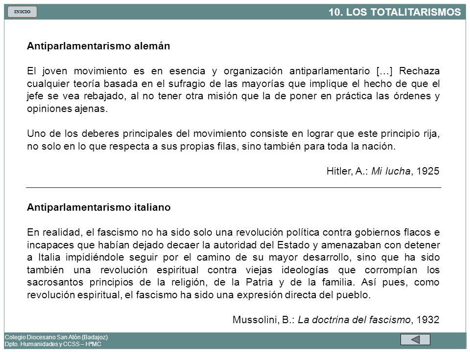 10. LOS TOTALITARISMOS Colegio Diocesano San Atón (Badajoz) Dpto. Humanidades y CCSS – HªMC INICIO Antiparlamentarismo alemán El joven movimiento es e