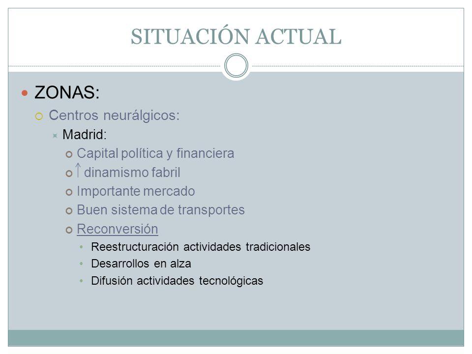 SITUACIÓN ACTUAL ZONAS: Centros neurálgicos: Madrid: Capital política y financiera dinamismo fabril Importante mercado Buen sistema de transportes Rec