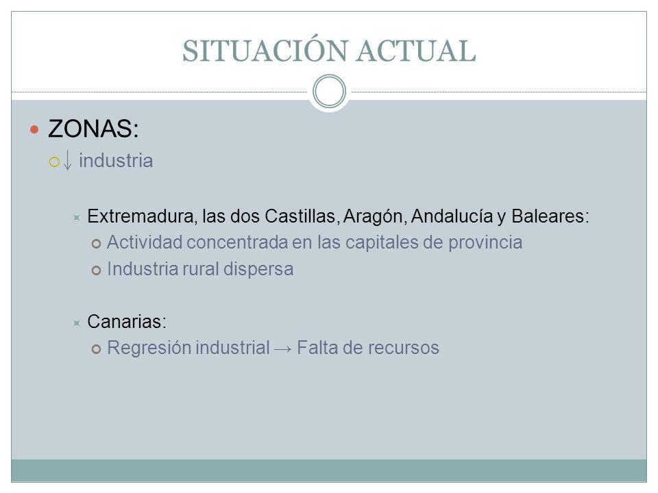 SITUACIÓN ACTUAL ZONAS: industria Extremadura, las dos Castillas, Aragón, Andalucía y Baleares: Actividad concentrada en las capitales de provincia In