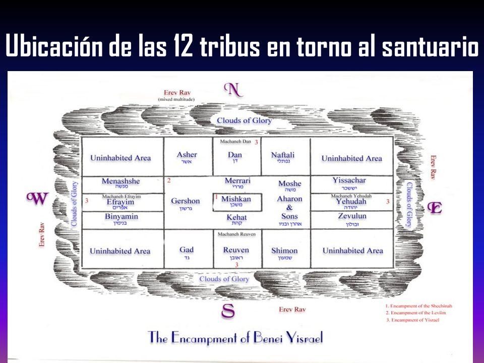 Note la ubicación de cada tribu en torno del santuario, lo cual demuestra barias cosas: 1 ).