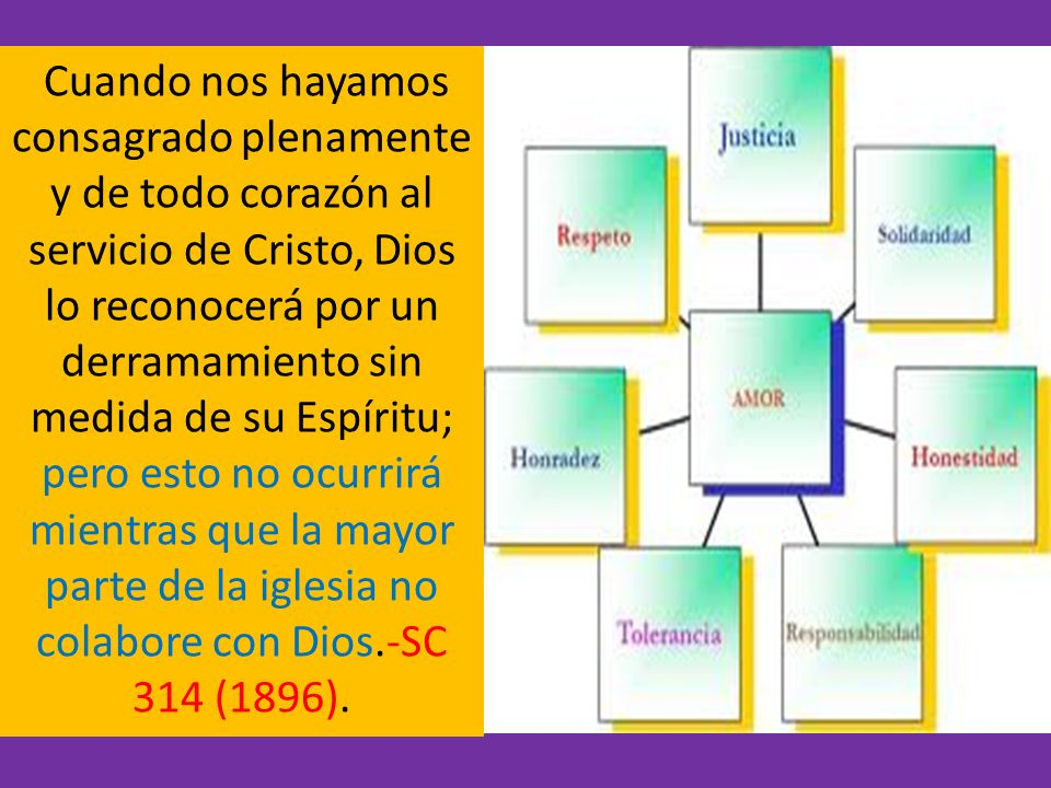 Cuando nos hayamos consagrado plenamente y de todo corazón al servicio de Cristo, Dios lo reconocerá por un derramamiento sin medida de su Espíritu; p