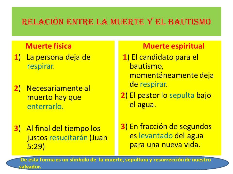 Relación entre la muerte y el bautismo Muerte física 1) La persona deja de respirar. 2) Necesariamente al muerto hay que enterrarlo. 3) Al final del t