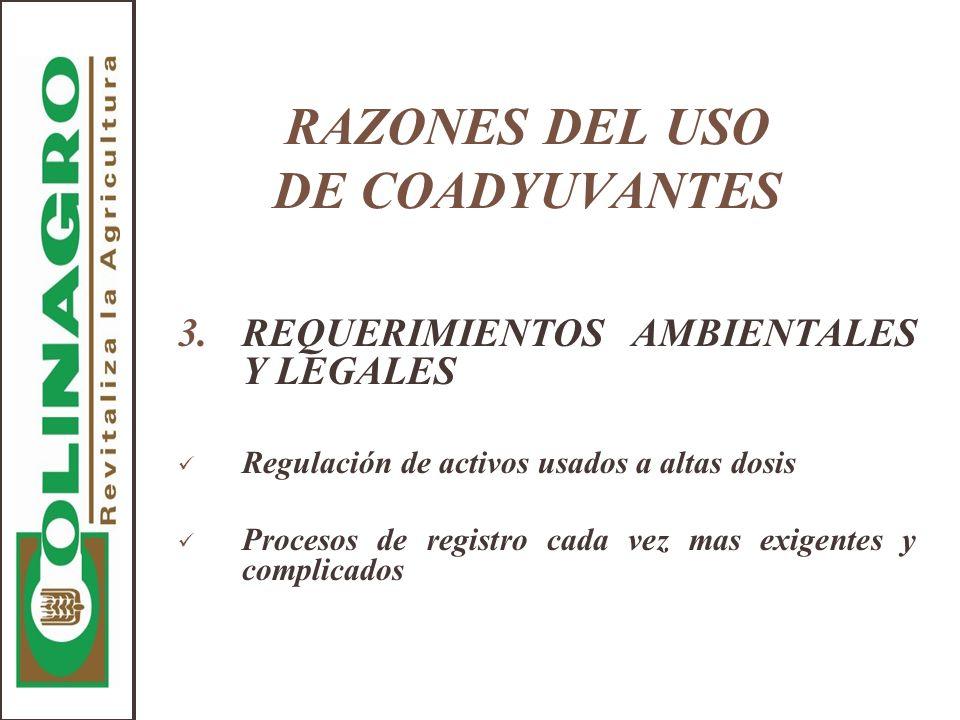 RAZONES DEL USO DE COADYUVANTES 3.REQUERIMIENTOS AMBIENTALES Y LEGALES Regulación de activos usados a altas dosis Procesos de registro cada vez mas ex