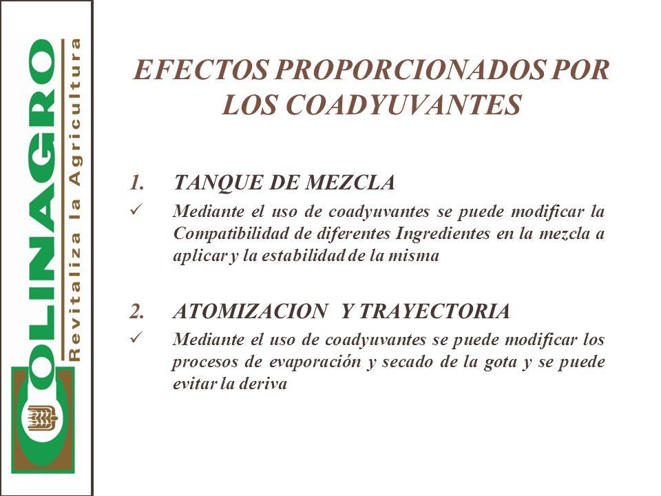 EFECTOS PROPORCIONADOS POR LOS COADYUVANTES 1.TANQUE DE MEZCLA Mediante el uso de coadyuvantes se puede modificar la Compatibilidad de diferentes Ingr