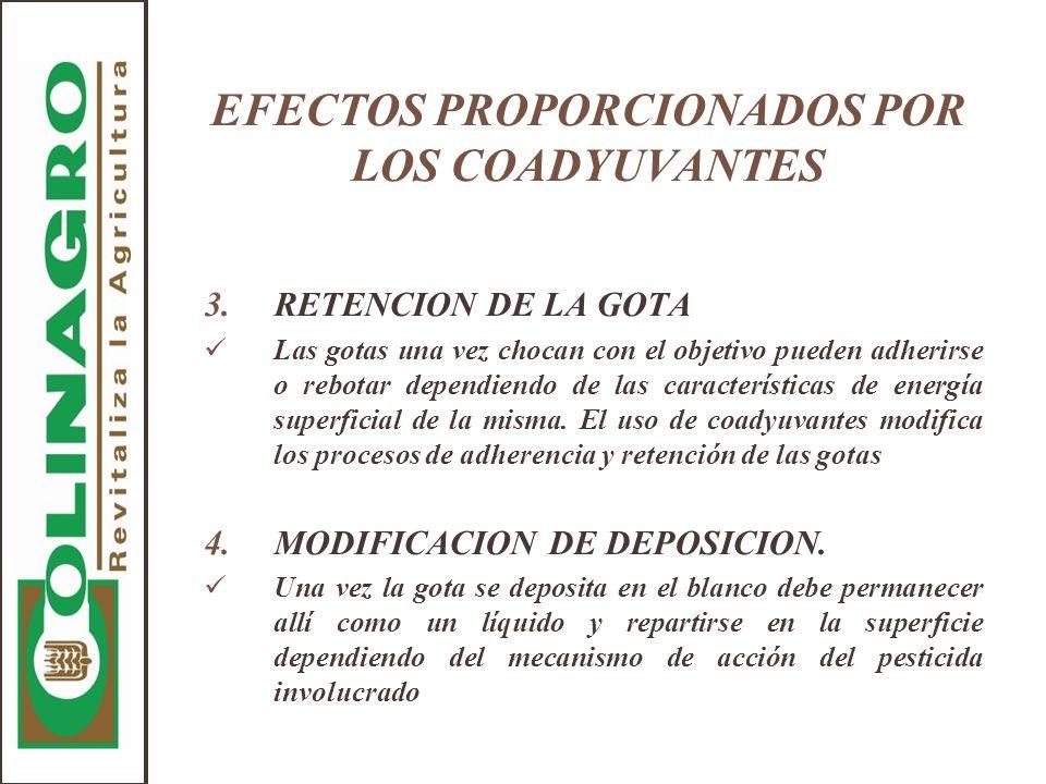 EFECTOS PROPORCIONADOS POR LOS COADYUVANTES 3.RETENCION DE LA GOTA Las gotas una vez chocan con el objetivo pueden adherirse o rebotar dependiendo de