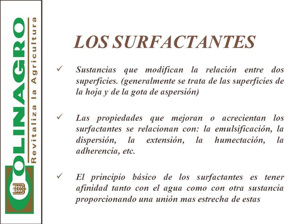 LOS SURFACTANTES Sustancias que modifican la relación entre dos superficies. (generalmente se trata de las superficies de la hoja y de la gota de aspe