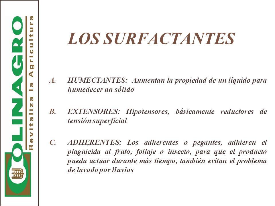 LOS SURFACTANTES A.HUMECTANTES: Aumentan la propiedad de un líquido para humedecer un sólido B.EXTENSORES: Hipotensores, básicamente reductores de ten