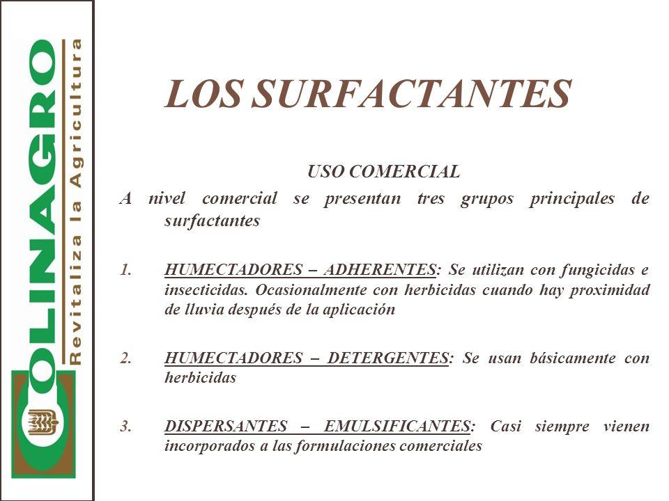 LOS SURFACTANTES USO COMERCIAL A nivel comercial se presentan tres grupos principales de surfactantes 1.HUMECTADORES – ADHERENTES: Se utilizan con fun