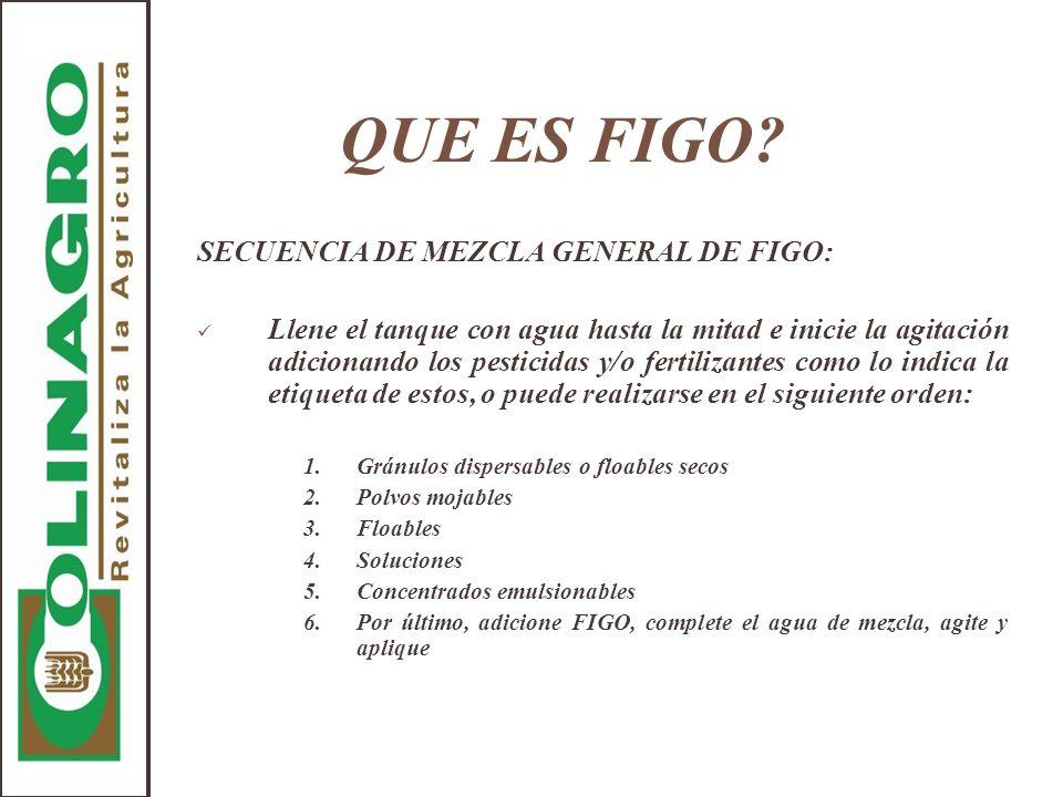 QUE ES FIGO? SECUENCIA DE MEZCLA GENERAL DE FIGO: Llene el tanque con agua hasta la mitad e inicie la agitación adicionando los pesticidas y/o fertili