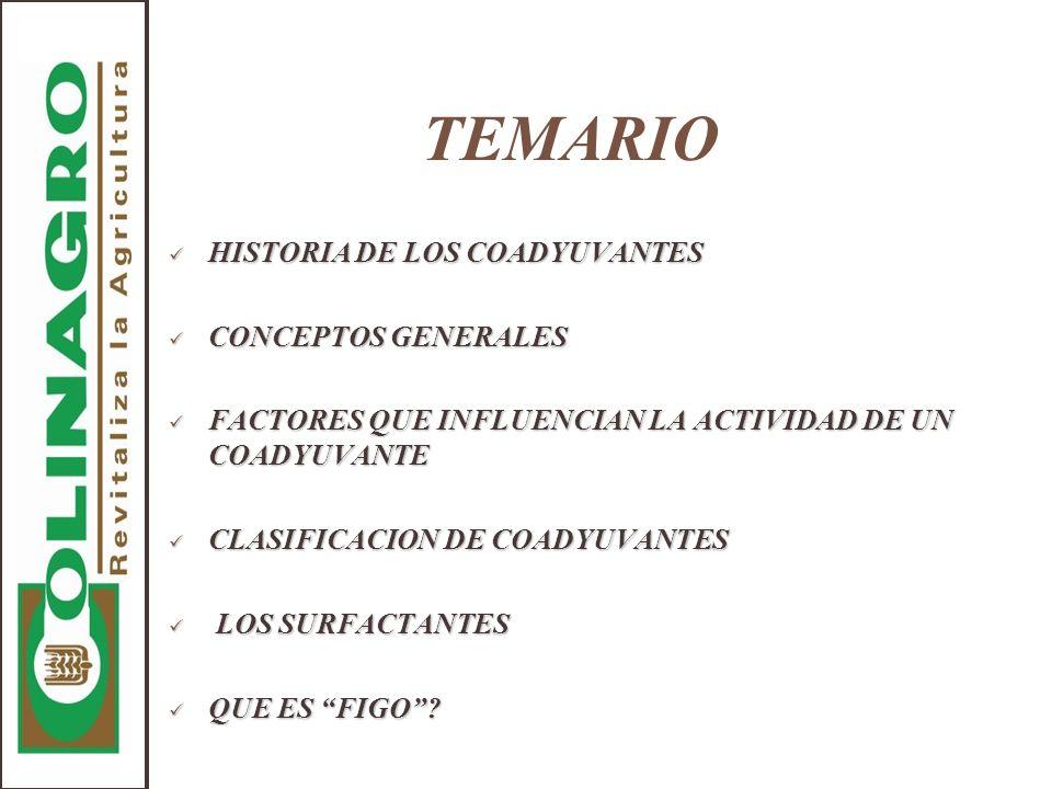 TEMARIO HISTORIA DE LOS COADYUVANTES HISTORIA DE LOS COADYUVANTES CONCEPTOS GENERALES CONCEPTOS GENERALES FACTORES QUE INFLUENCIAN LA ACTIVIDAD DE UN