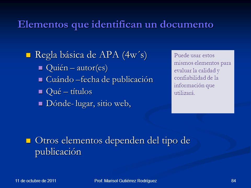 Elementos que identifican un documento Regla básica de APA (4w´s) Regla básica de APA (4w´s) Quién – autor(es) Quién – autor(es) Cuándo –fecha de publ