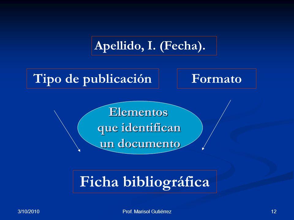 3/10/2010 12Prof. Marisol Gutiérrez Tipo de publicaciónFormato Ficha bibliográfica Elementos que identifican un documento Apellido, I. (Fecha).