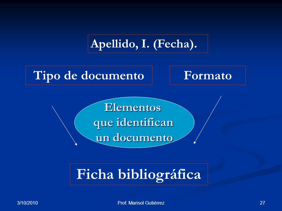 3/10/2010 27Prof. Marisol Gutiérrez Tipo de documentoFormato Ficha bibliográfica Elementos que identifican un documento Apellido, I. (Fecha).
