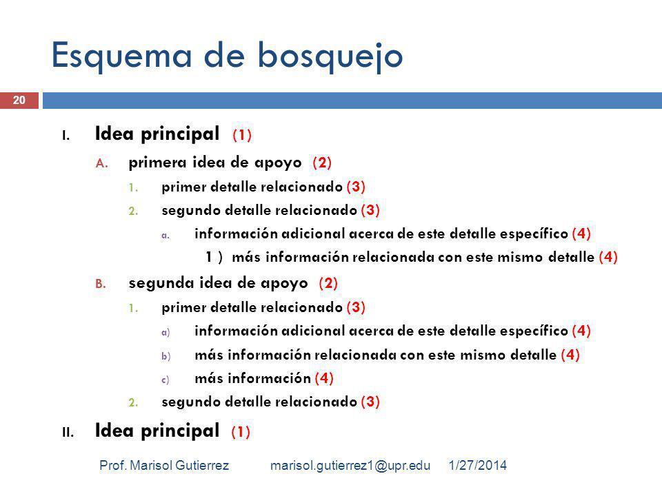 Esquema de bosquejo I. Idea principal (1) A. primera idea de apoyo (2) 1. primer detalle relacionado (3) 2. segundo detalle relacionado (3) a. informa